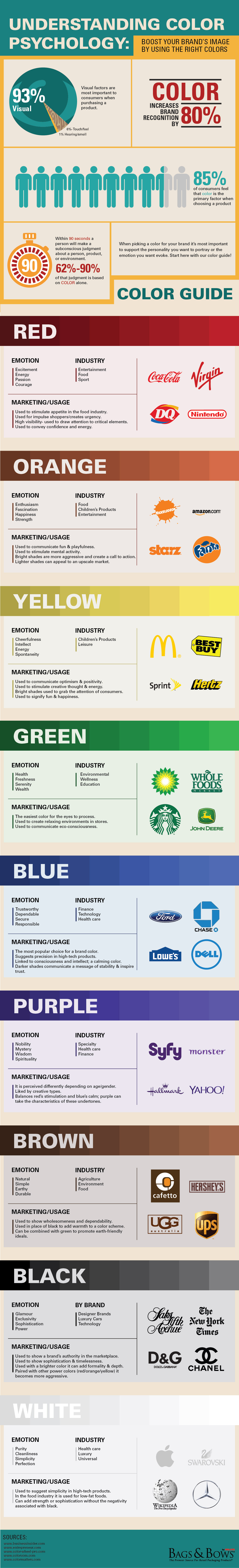 infographic psychology of color